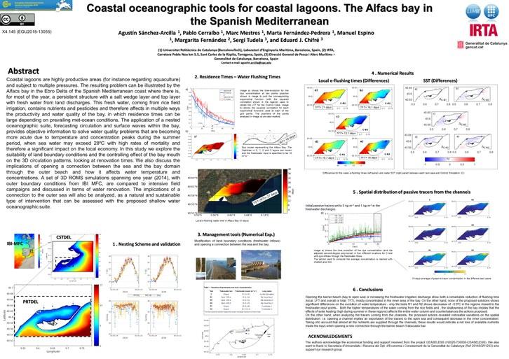 Coastal oceanographics tools for coastal lagoons. The Alfacs Bay